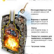 sandun-kovka-18-270-razrez