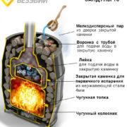 sandun-18-240-razrez